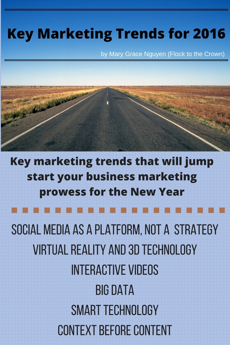 Key Marketing Trends for 2016